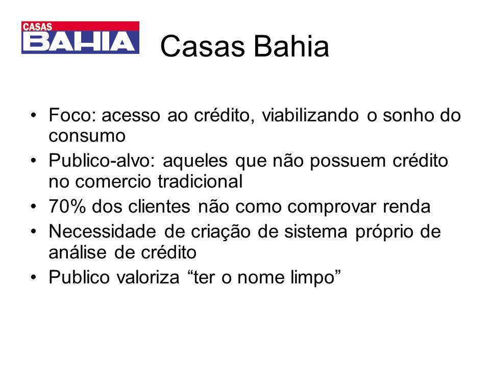 Casas Bahia Foco: acesso ao crédito, viabilizando o sonho do consumo