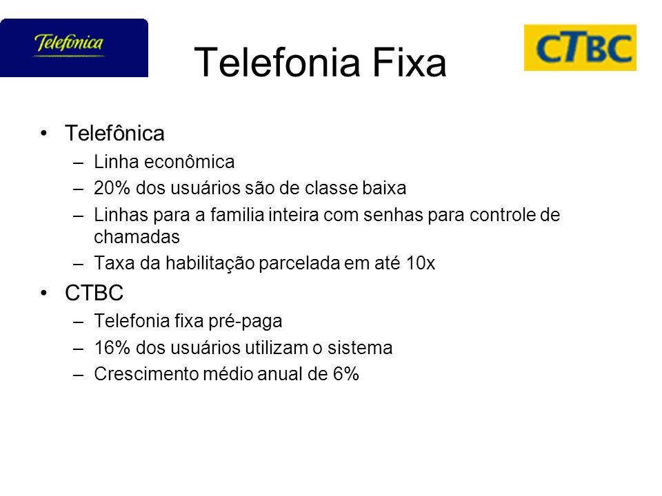 Telefonia Fixa Telefônica CTBC Linha econômica