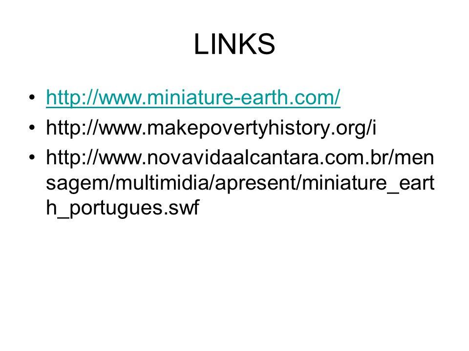 LINKS http://www.miniature-earth.com/