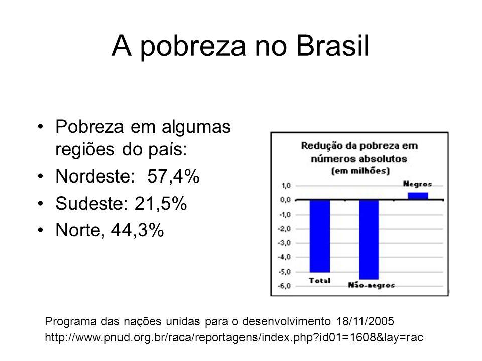 A pobreza no Brasil Pobreza em algumas regiões do país:
