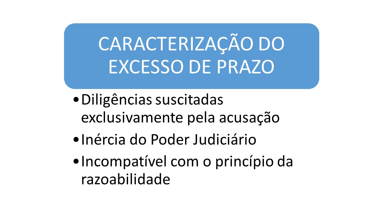 CARACTERIZAÇÃO DO EXCESSO DE PRAZO