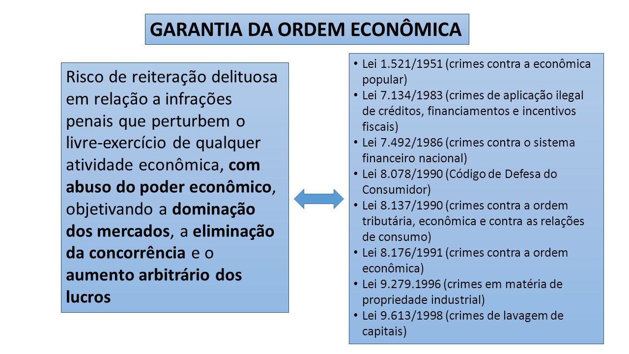 GARANTIA DA ORDEM ECONÔMICA