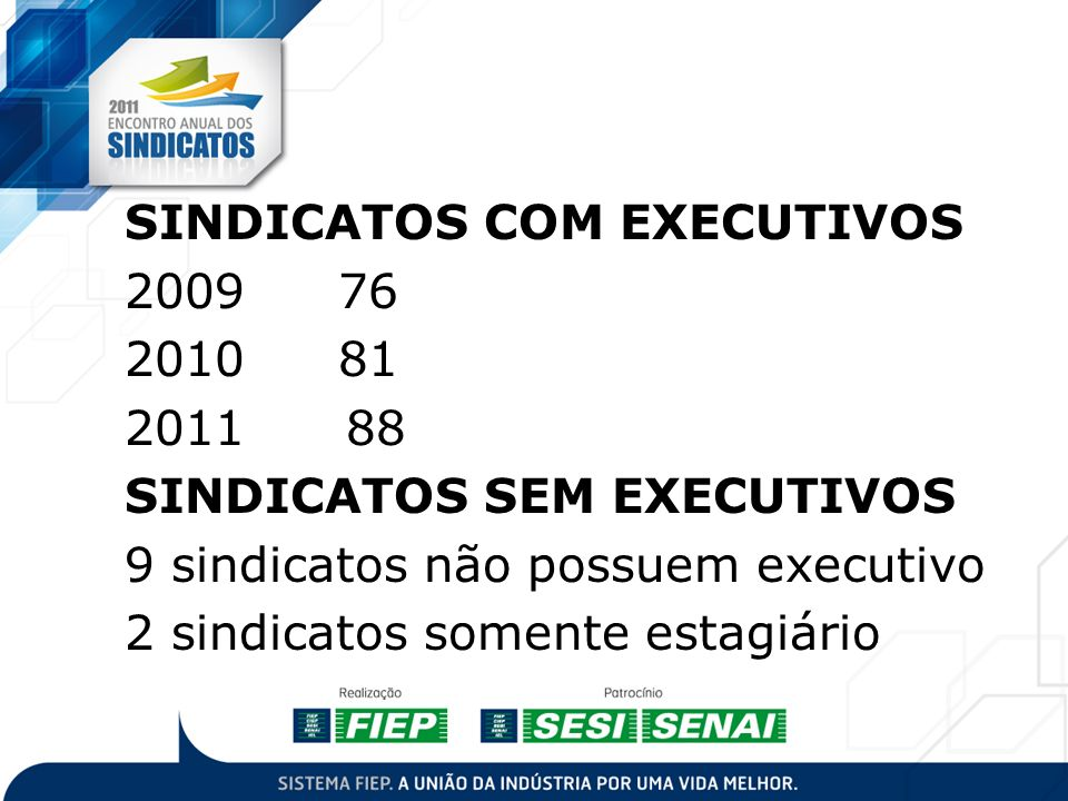 SINDICATOS COM EXECUTIVOS