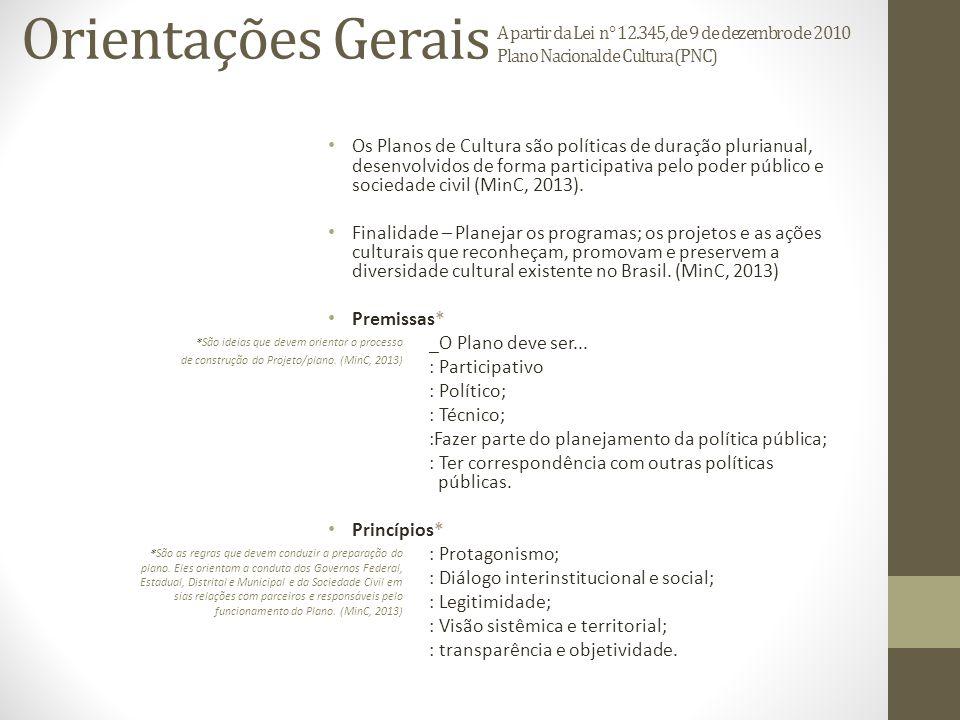 Orientações Gerais A partir da Lei n° 12.345, de 9 de dezembro de 2010. Plano Nacional de Cultura (PNC)
