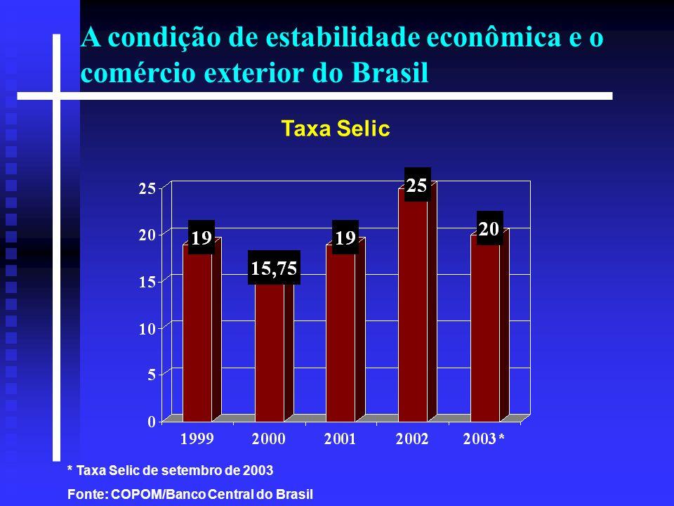 A condição de estabilidade econômica e o comércio exterior do Brasil