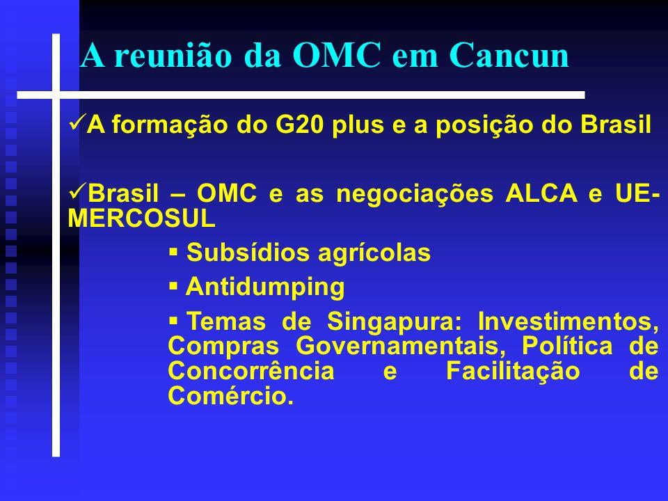 A reunião da OMC em Cancun