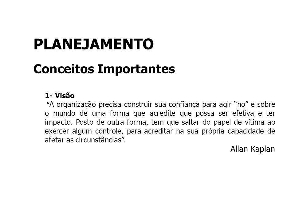 PLANEJAMENTO Conceitos Importantes Allan Kaplan 1- Visão