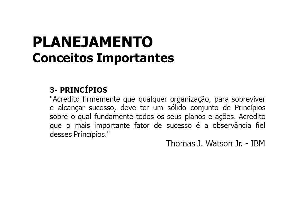 PLANEJAMENTO Conceitos Importantes Thomas J. Watson Jr. - IBM