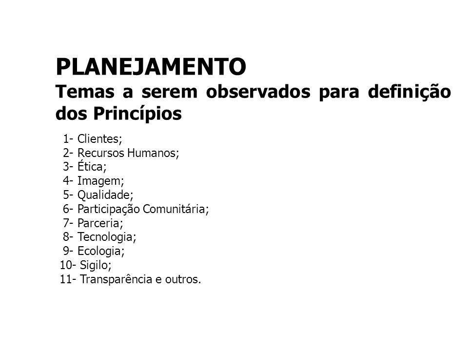 PLANEJAMENTO Temas a serem observados para definição dos Princípios
