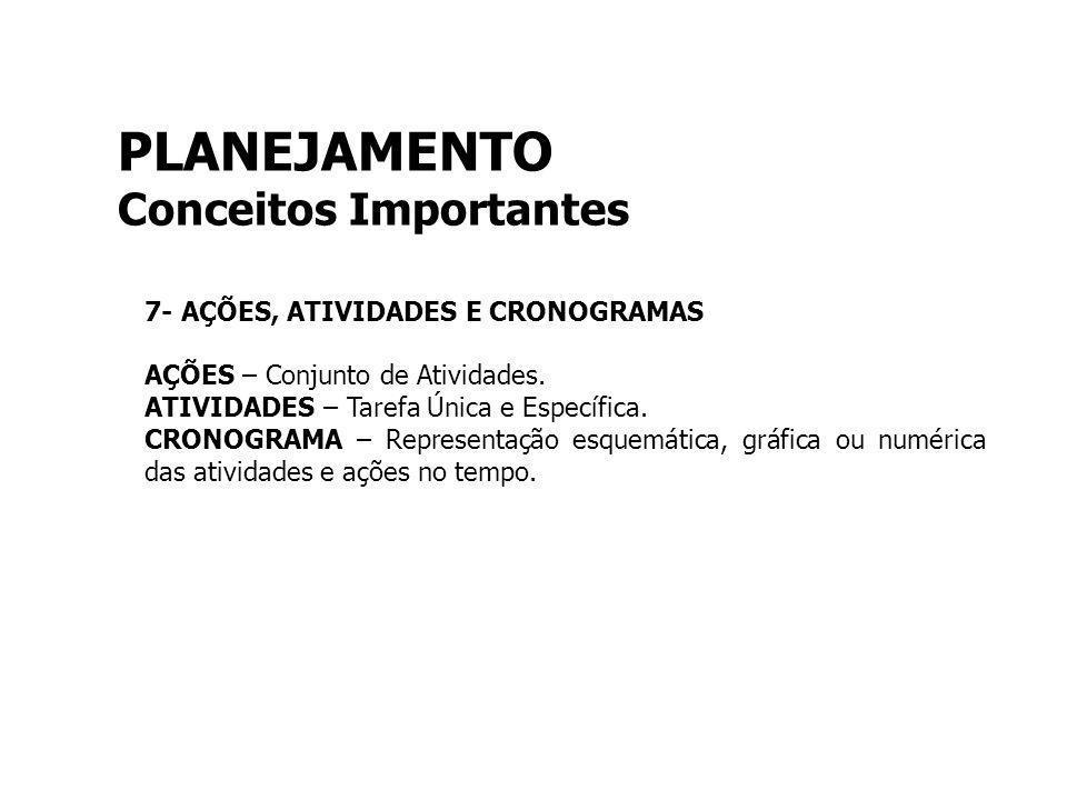 PLANEJAMENTO Conceitos Importantes 7- AÇÕES, ATIVIDADES E CRONOGRAMAS