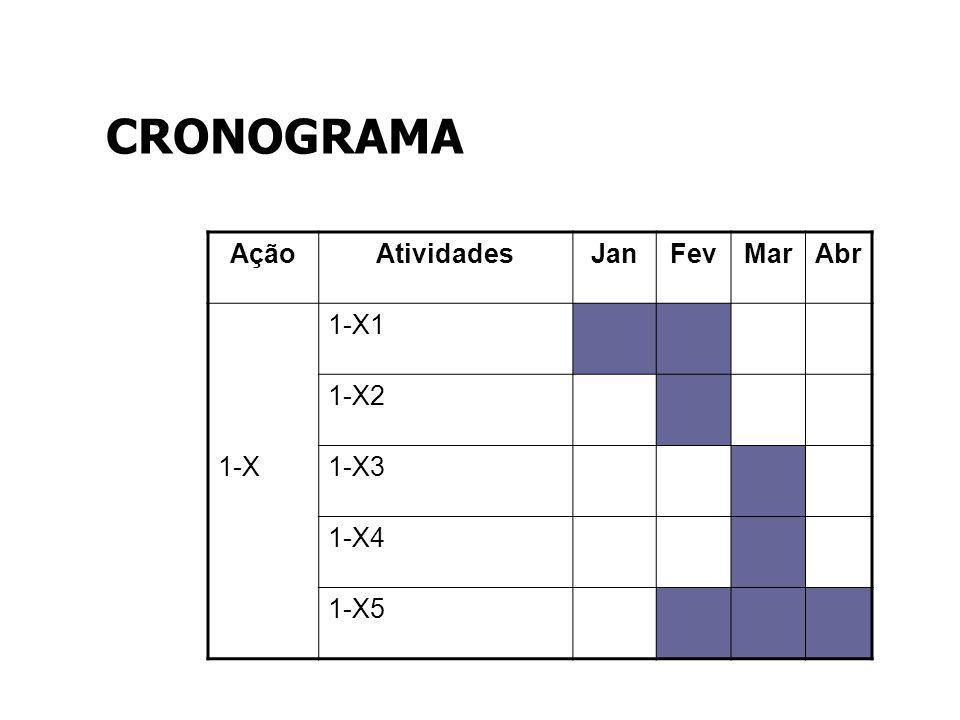 CRONOGRAMA Ação Atividades Jan Fev Mar Abr 1-X1 1-X2 1-X 1-X3 1-X4