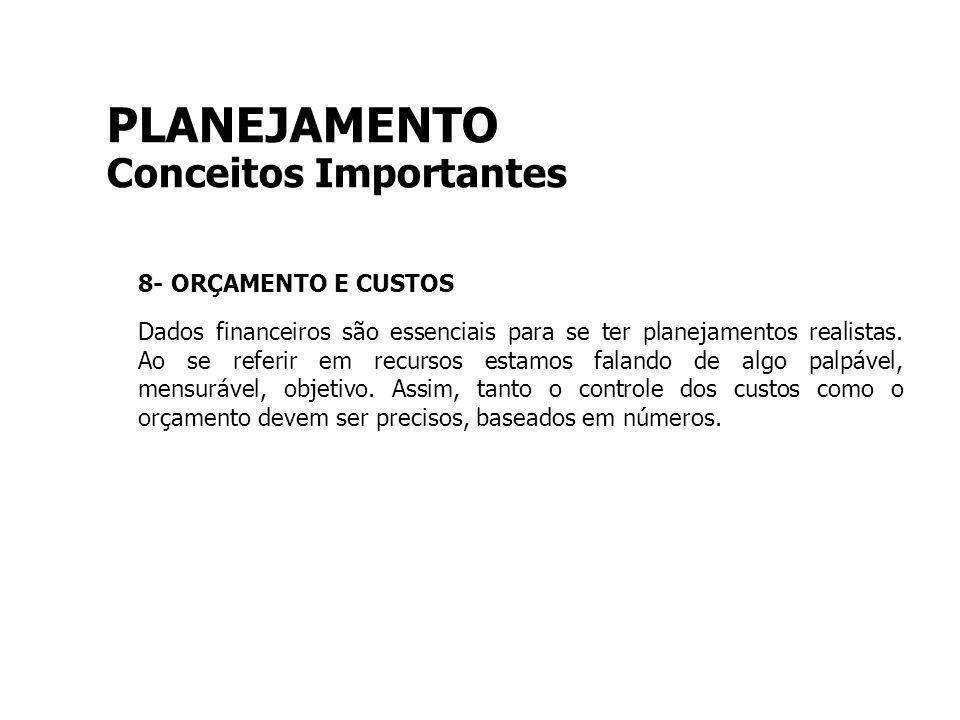 PLANEJAMENTO Conceitos Importantes 8- ORÇAMENTO E CUSTOS