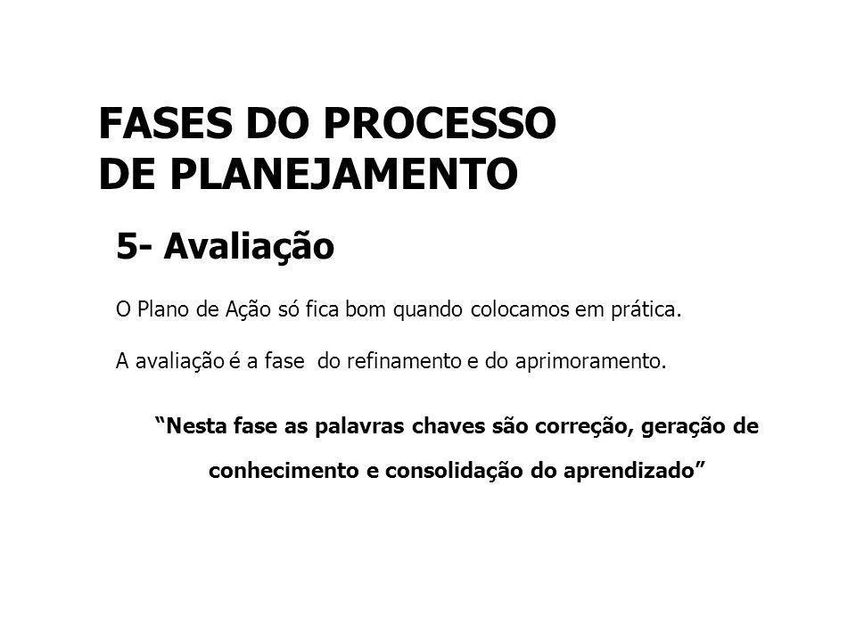 FASES DO PROCESSO DE PLANEJAMENTO 5- Avaliação