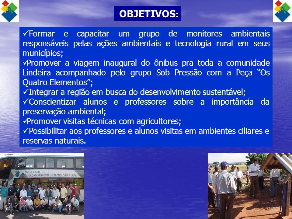 OBJETIVOS:Formar e capacitar um grupo de monitores ambientais responsáveis pelas ações ambientais e tecnologia rural em seus municípios;