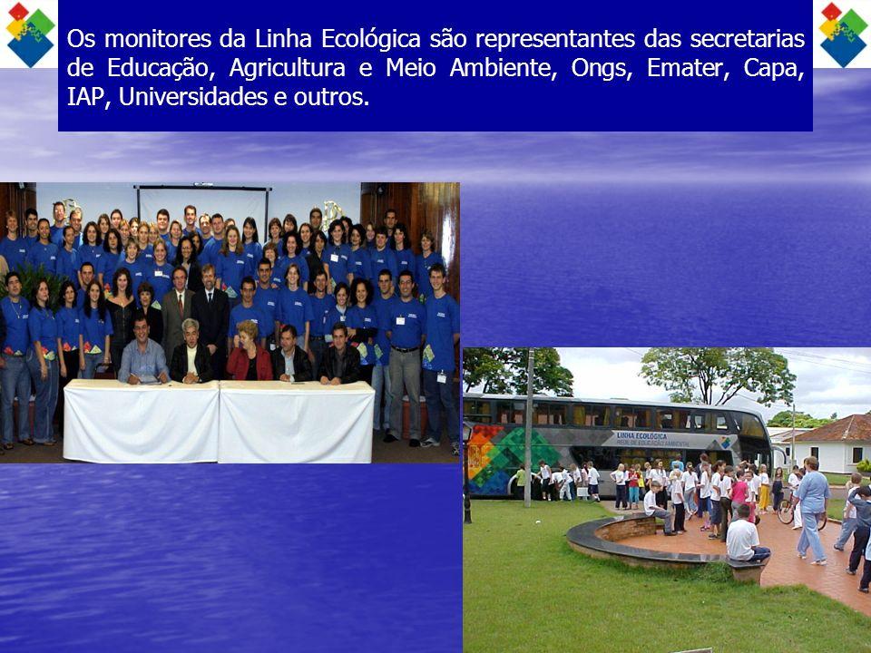 Os monitores da Linha Ecológica são representantes das secretarias de Educação, Agricultura e Meio Ambiente, Ongs, Emater, Capa, IAP, Universidades e outros.