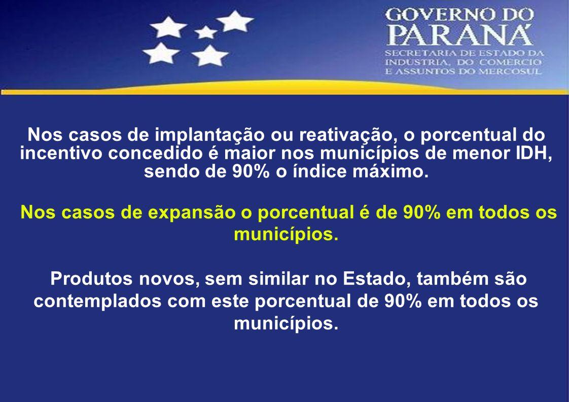 Nos casos de expansão o porcentual é de 90% em todos os municípios.