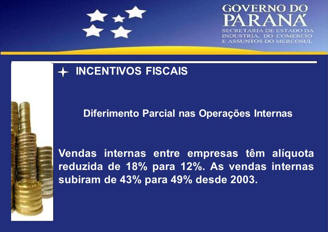 Diferimento Parcial nas Operações Internas
