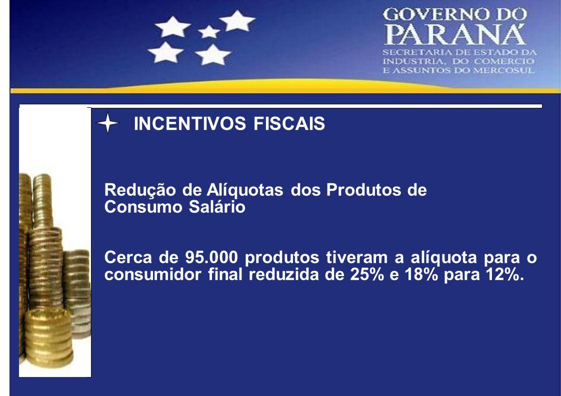 INCENTIVOS FISCAIS Redução de Alíquotas dos Produtos de Consumo Salário.
