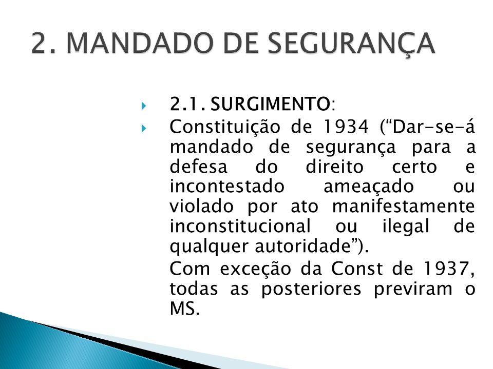 2. MANDADO DE SEGURANÇA 2.1. SURGIMENTO: