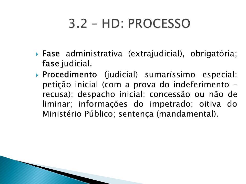 3.2 – HD: PROCESSO Fase administrativa (extrajudicial), obrigatória; fase judicial.
