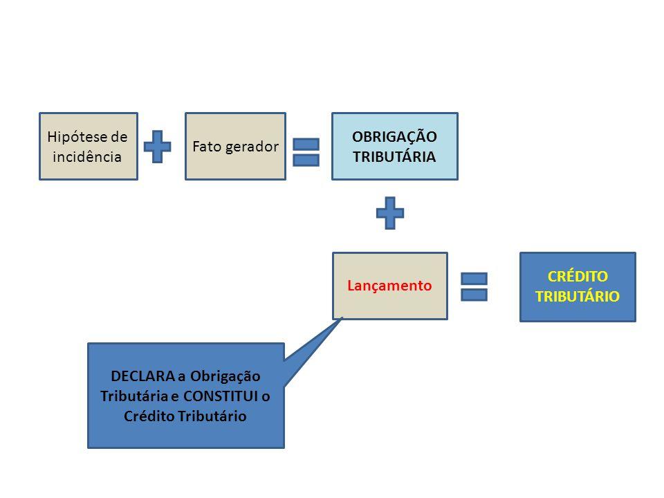 DECLARA a Obrigação Tributária e CONSTITUI o Crédito Tributário