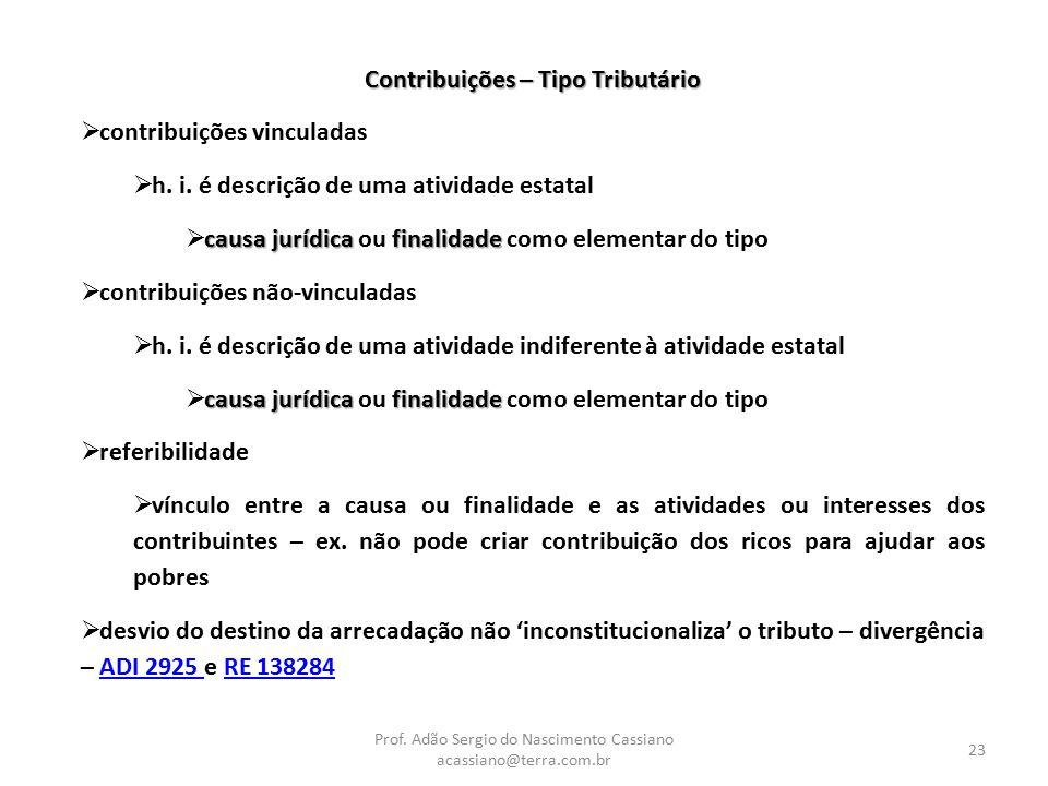 Contribuições – Tipo Tributário