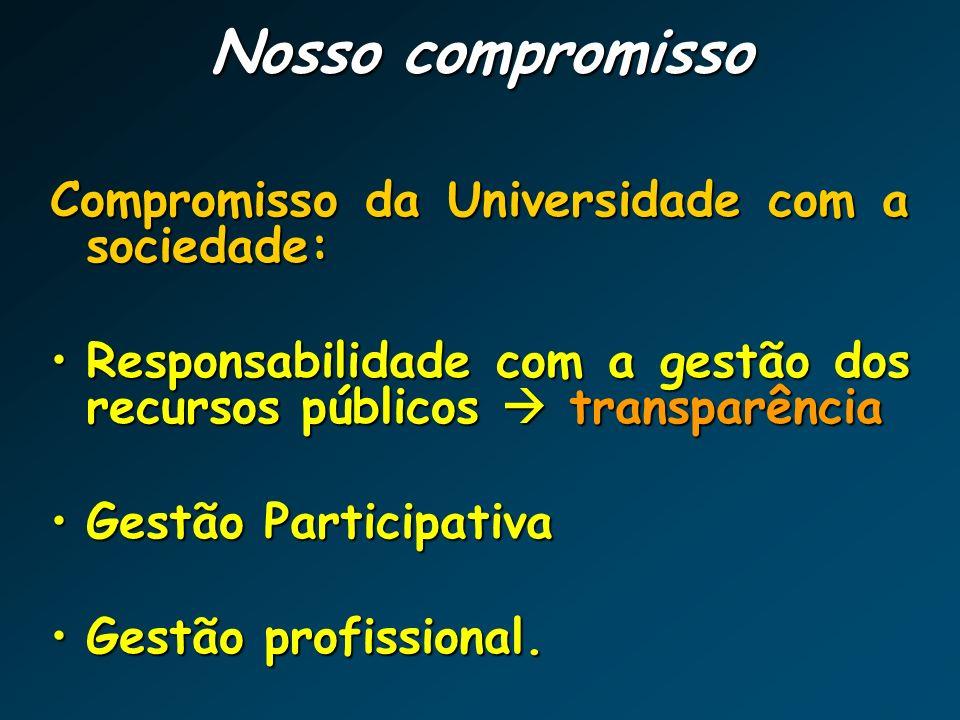 Nosso compromisso Compromisso da Universidade com a sociedade:
