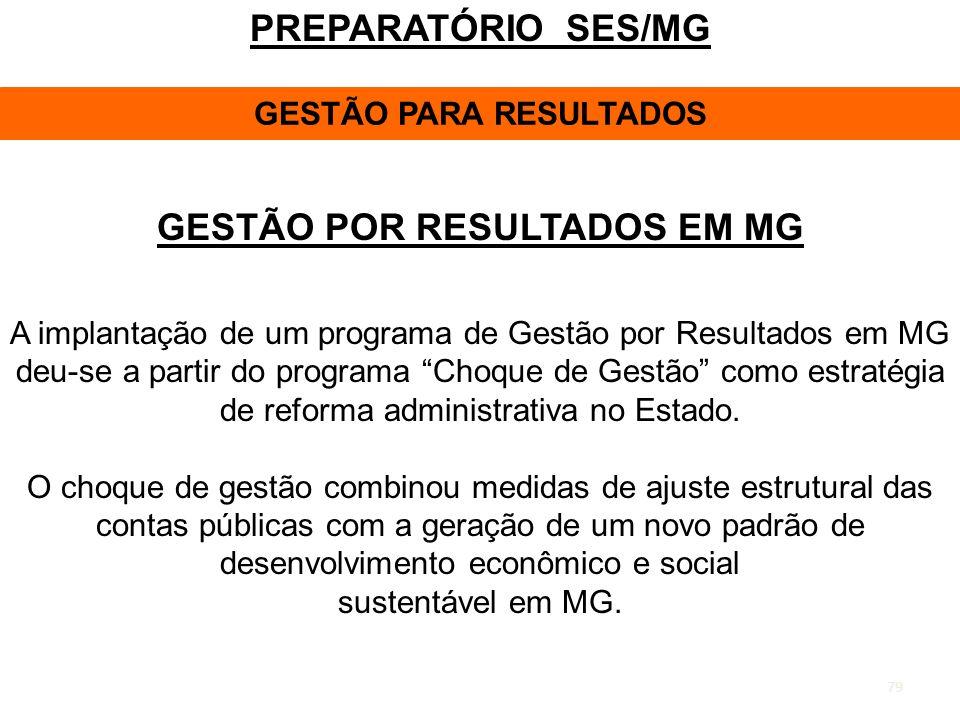 GESTÃO PARA RESULTADOS GESTÃO POR RESULTADOS EM MG