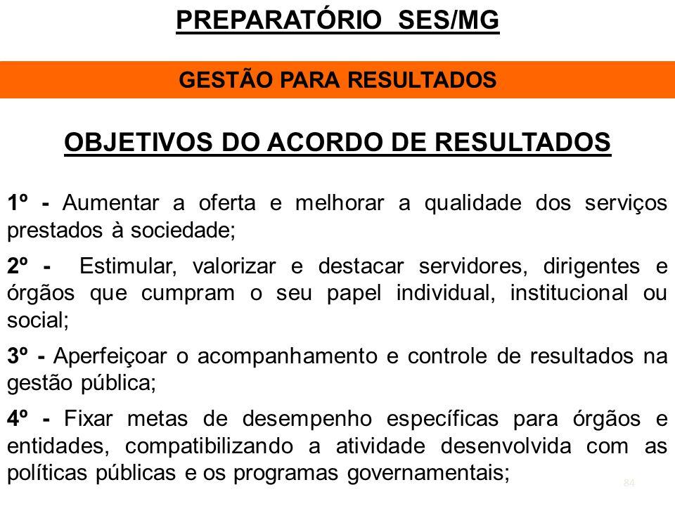 GESTÃO PARA RESULTADOS OBJETIVOS DO ACORDO DE RESULTADOS