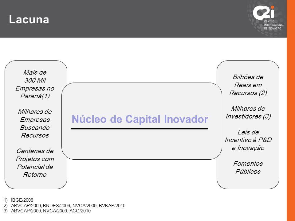 Núcleo de Capital Inovador