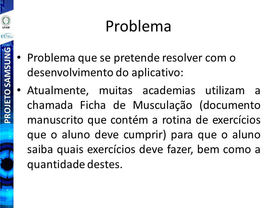 Problema Problema que se pretende resolver com o desenvolvimento do aplicativo: