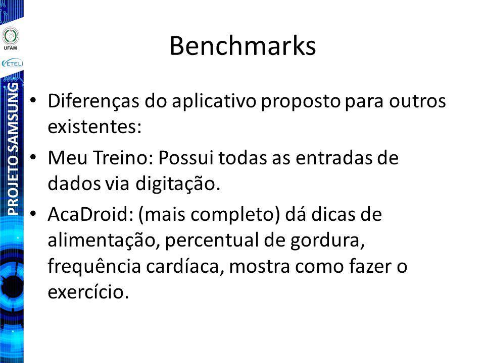 Benchmarks Diferenças do aplicativo proposto para outros existentes: