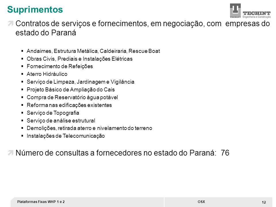 Suprimentos Contratos de serviços e fornecimentos, em negociação, com empresas do estado do Paraná.