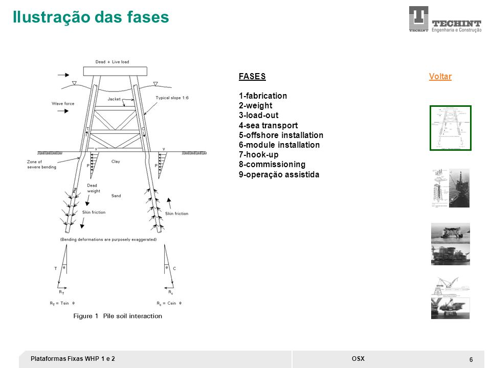 Ilustração das fases FASES Voltar 1-fabrication 2-weight 3-load-out