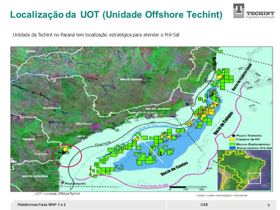 Localização da UOT (Unidade Offshore Techint)