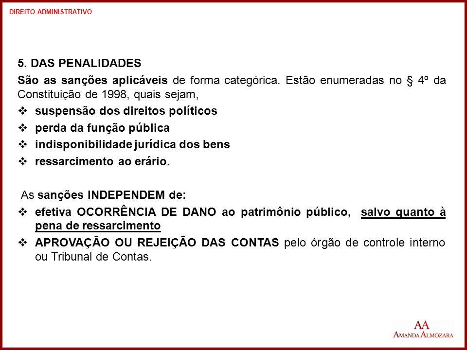 suspensão dos direitos políticos perda da função pública