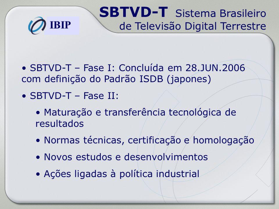 SBTVD-T Sistema Brasileiro de Televisão Digital Terrestre