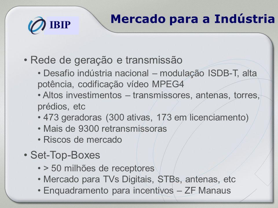 Mercado para a Indústria