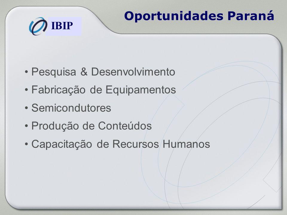 Oportunidades Paraná Pesquisa & Desenvolvimento