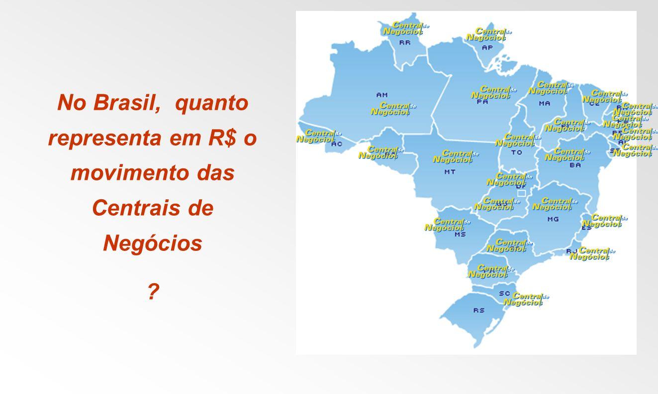 No Brasil, quanto representa em R$ o movimento das Centrais de Negócios