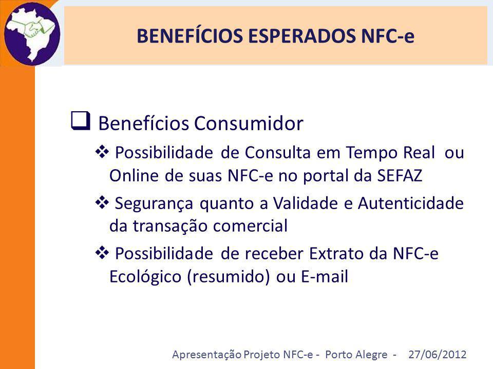 BENEFÍCIOS ESPERADOS NFC-e