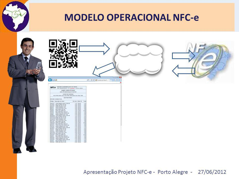 MODELO OPERACIONAL NFC-e