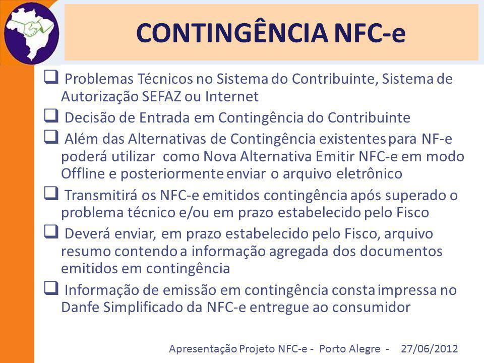 CONTINGÊNCIA NFC-e Problemas Técnicos no Sistema do Contribuinte, Sistema de Autorização SEFAZ ou Internet.