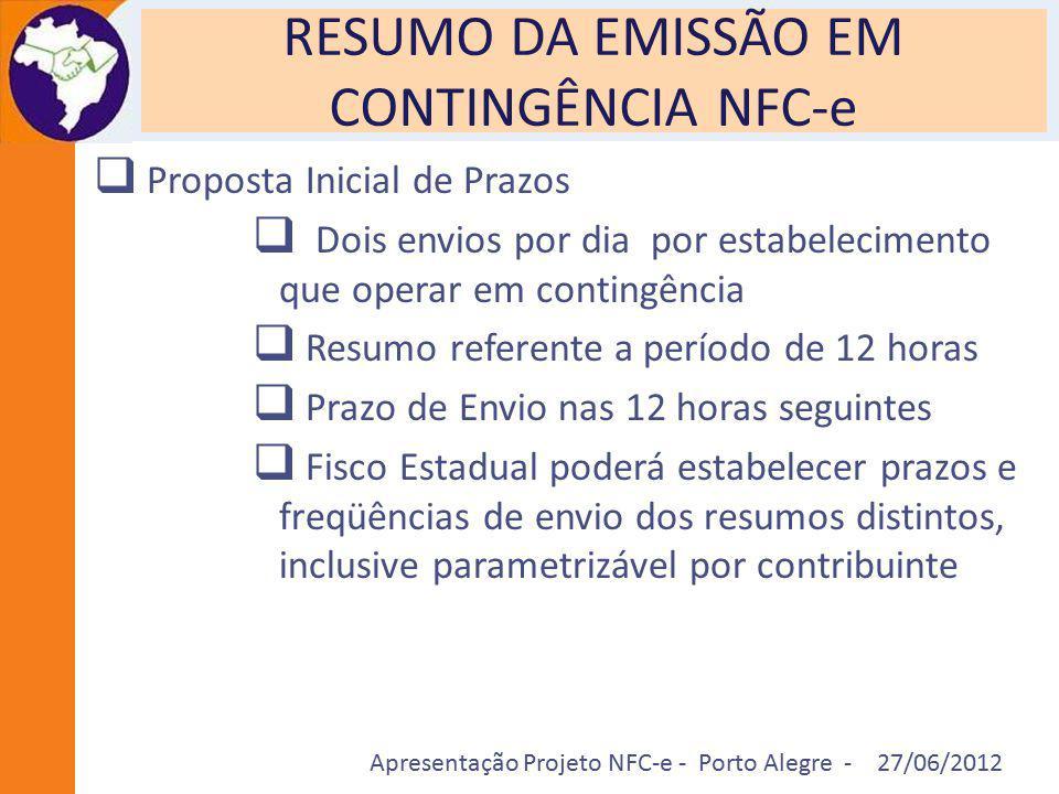 RESUMO DA EMISSÃO EM CONTINGÊNCIA NFC-e