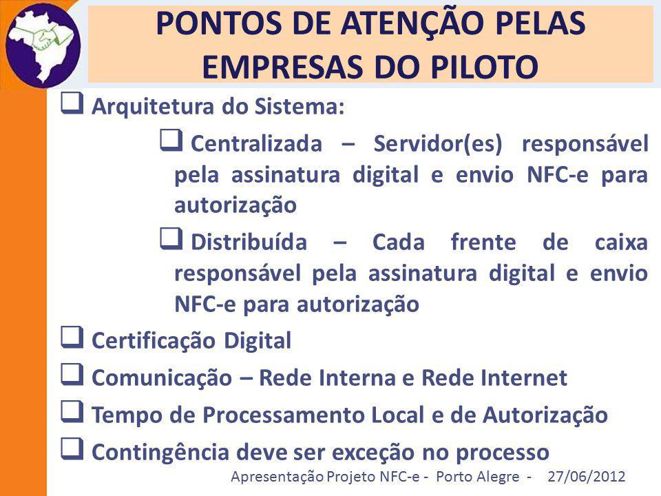 PONTOS DE ATENÇÃO PELAS EMPRESAS DO PILOTO