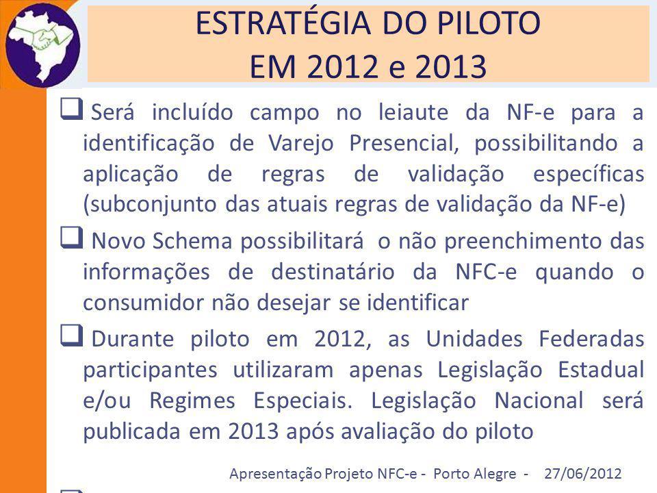 ESTRATÉGIA DO PILOTO EM 2012 e 2013