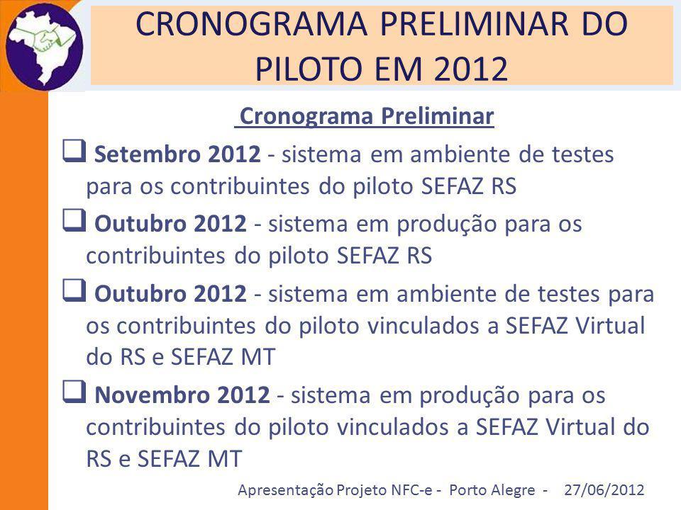 CRONOGRAMA PRELIMINAR DO PILOTO EM 2012