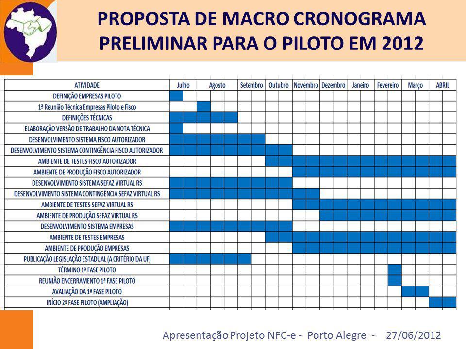 PROPOSTA DE MACRO CRONOGRAMA PRELIMINAR PARA O PILOTO EM 2012