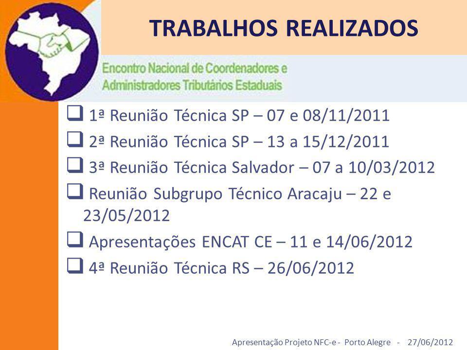 TRABALHOS REALIZADOS 1ª Reunião Técnica SP – 07 e 08/11/2011