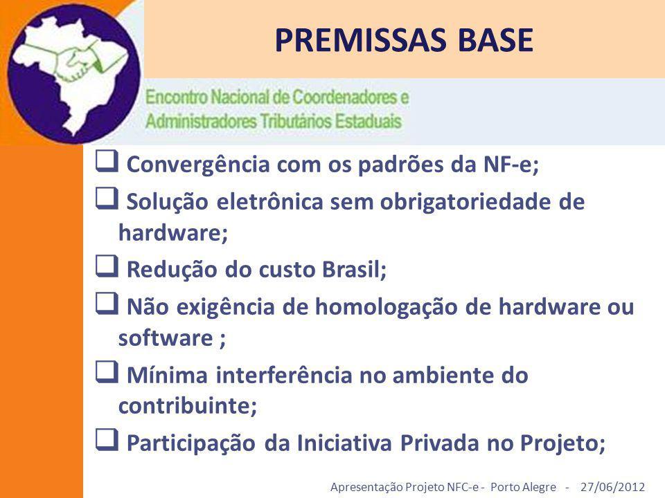 PREMISSAS BASE Convergência com os padrões da NF-e;